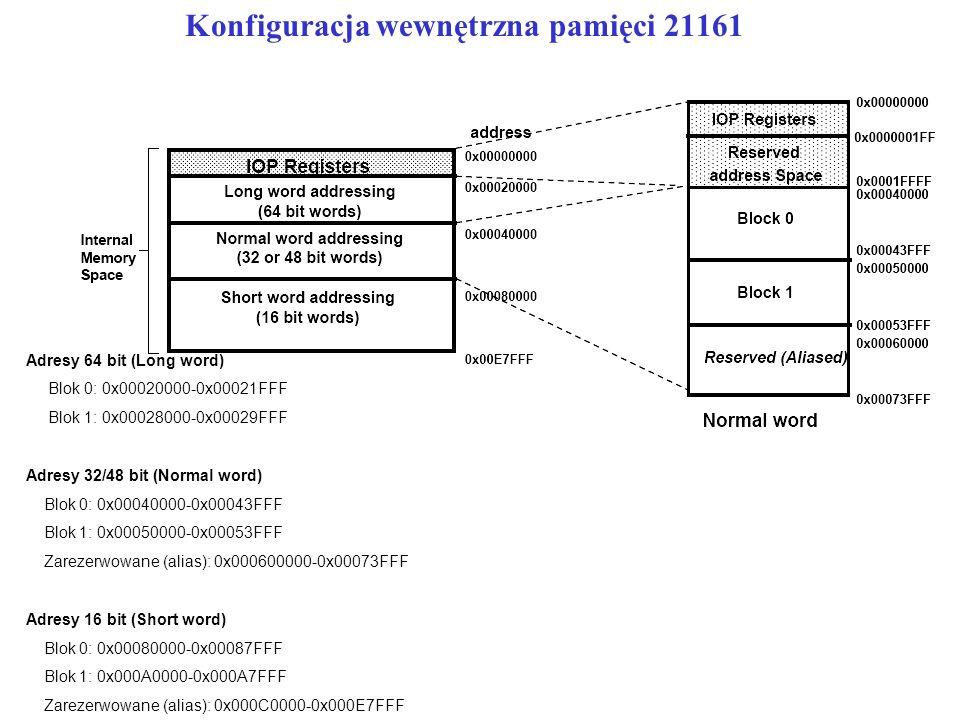 Konfiguracja wewnętrzna pamięci 21161 Adresy 64 bit (Long word) Blok 0: 0x00020000-0x00021FFF Blok 1: 0x00028000-0x00029FFF Adresy 32/48 bit (Normal w