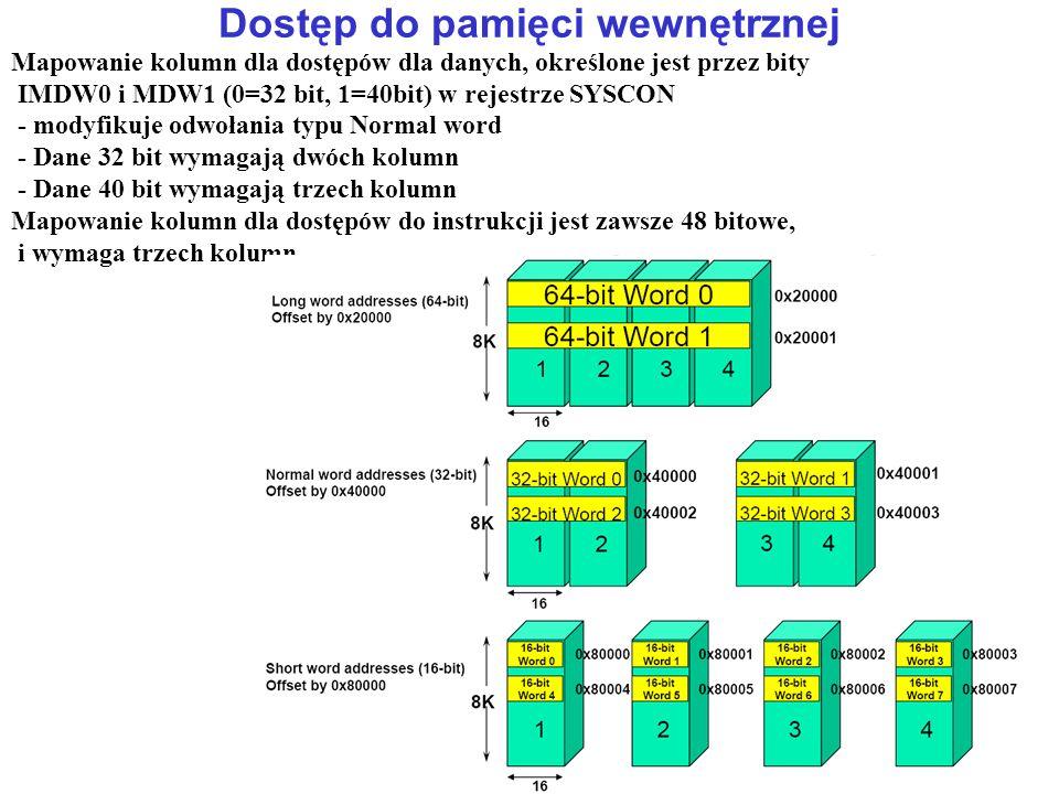 Dostęp do pamięci wewnętrznej Mapowanie kolumn dla dostępów dla danych, określone jest przez bity IMDW0 i MDW1 (0=32 bit, 1=40bit) w rejestrze SYSCON