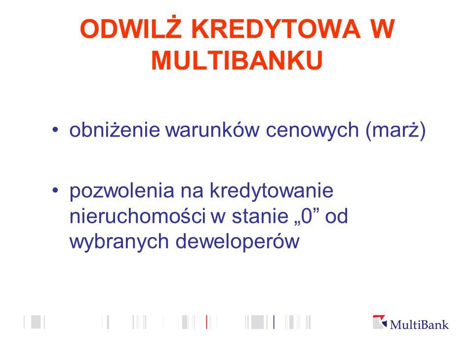 ODWILŻ KREDYTOWA W MULTIBANKU obniżenie warunków cenowych (marż) pozwolenia na kredytowanie nieruchomości w stanie 0 od wybranych deweloperów