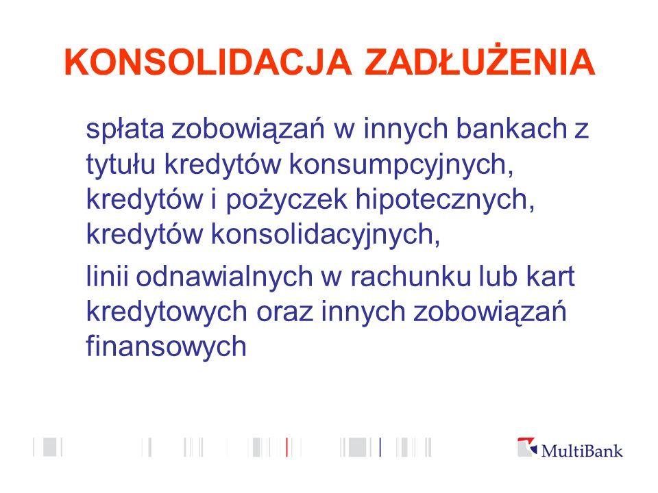 KONSOLIDACJA ZADŁUŻENIA spłata zobowiązań w innych bankach z tytułu kredytów konsumpcyjnych, kredytów i pożyczek hipotecznych, kredytów konsolidacyjnych, linii odnawialnych w rachunku lub kart kredytowych oraz innych zobowiązań finansowych