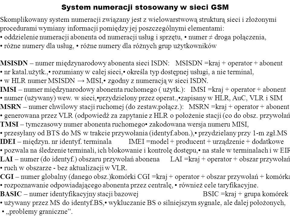 System numeracji stosowany w sieci GSM Skomplikowany system numeracji związany jest z wielowarstwową strukturą sieci i złożonymi procedurami wymiany i