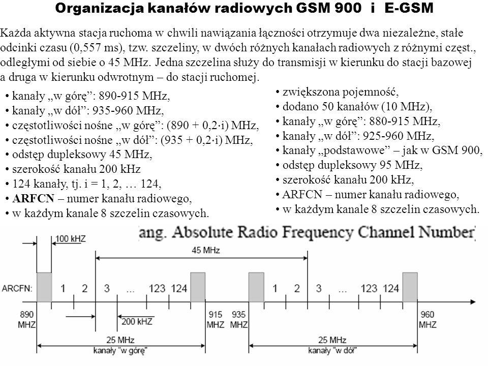 Organizacja kanałów radiowych GSM 900 i E-GSM kanały w górę: 890-915 MHz, kanały w dół: 935-960 MHz, częstotliwości nośne w górę: (890 + 0,2 i) MHz, c