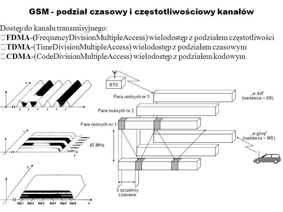GSM - podział czasowy i częstotliwościowy kanałów Dostęp do kanału transmisyjnego: FDMA-(FrequencyDivisionMultipleAccess) wielodostęp z podziałem częs