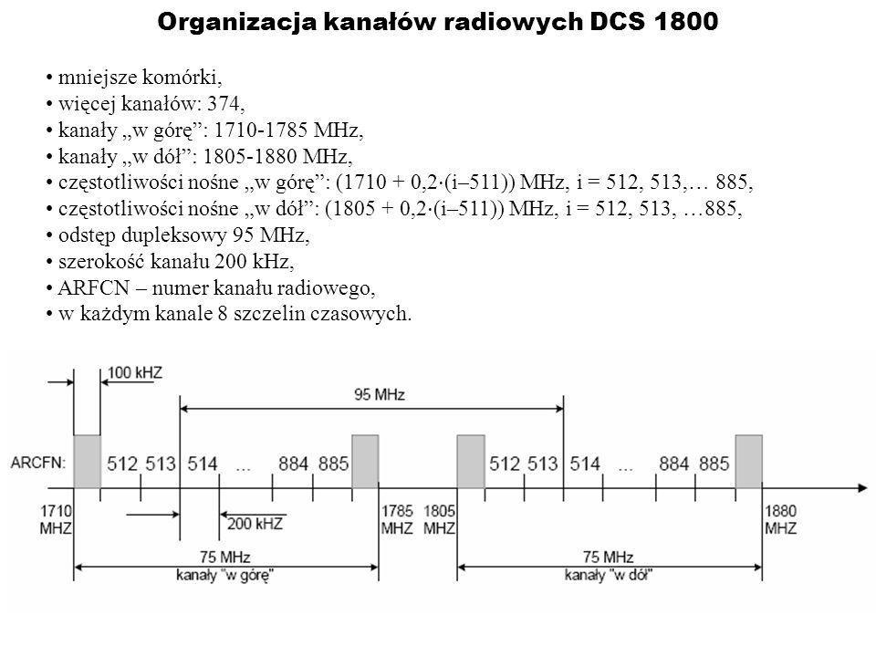 Organizacja kanałów radiowych DCS 1800 mniejsze komórki, więcej kanałów: 374, kanały w górę: 1710-1785 MHz, kanały w dół: 1805-1880 MHz, częstotliwośc