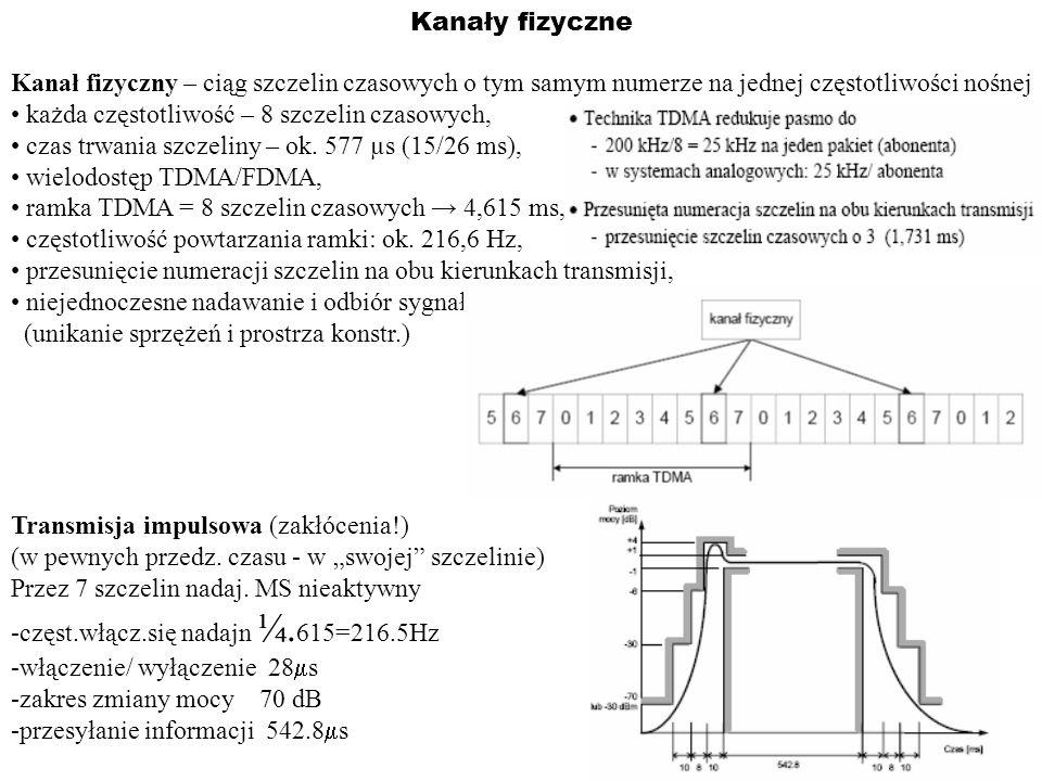 Kanały fizyczne Kanał fizyczny – ciąg szczelin czasowych o tym samym numerze na jednej częstotliwości nośnej każda częstotliwość – 8 szczelin czasowyc