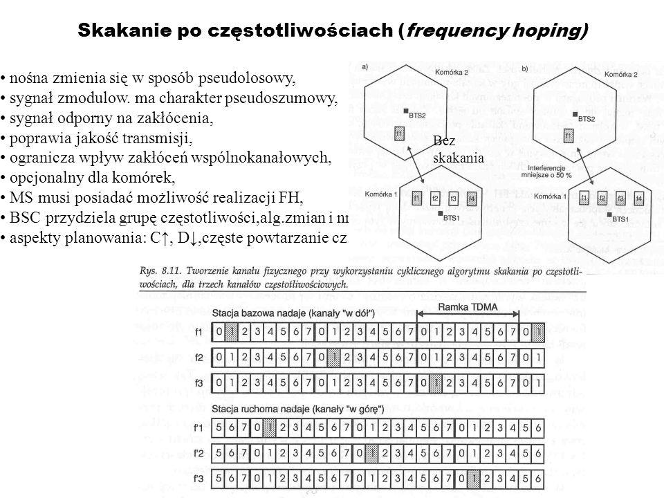 Skakanie po częstotliwościach (frequency hoping) nośna zmienia się w sposób pseudolosowy, sygnał zmodulow. ma charakter pseudoszumowy, sygnał odporny