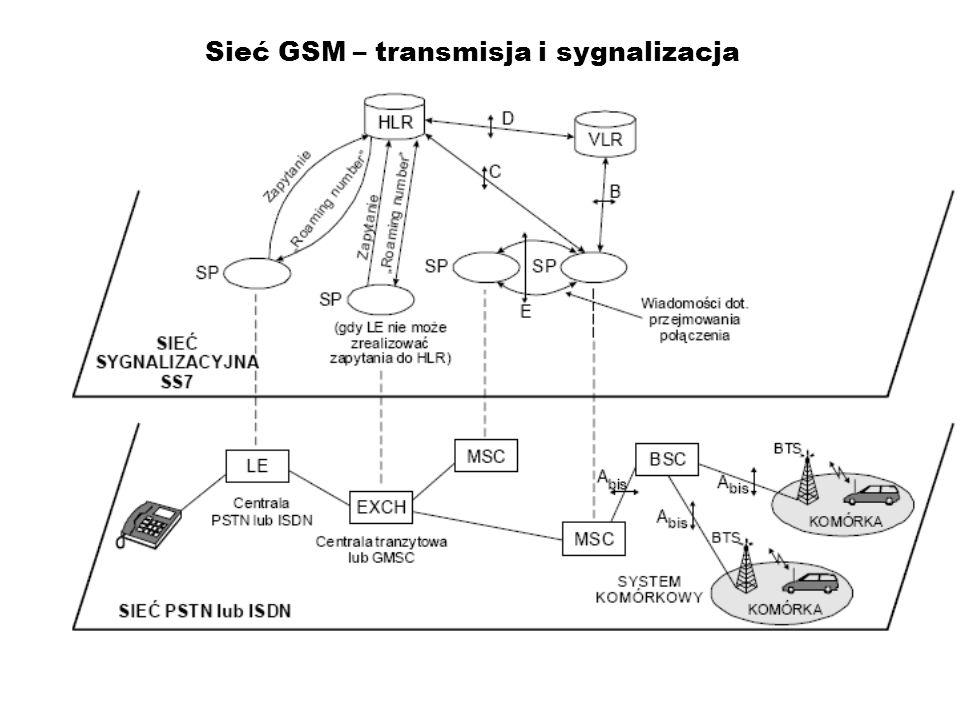 Sieć GSM – transmisja i sygnalizacja