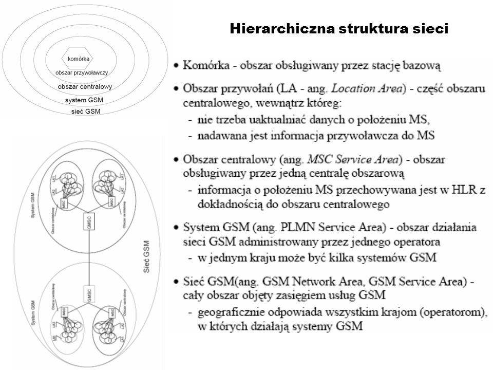 System numeracji stosowany w sieci GSM Skomplikowany system numeracji związany jest z wielowarstwową strukturą sieci i złożonymi procedurami wymiany informacji pomiędzy jej poszczególnymi elementami: oddzielenie numeracji abonenta od numeracji usług i sprzętu, numer droga połączenia, różne numery dla usług, różne numery dla różnych grup użytkowników MSISDN – numer międzynarodowy abonenta sieci ISDN: MSISDN =kraj + operator + abonent nr katal.użytk., rozumiany w całej sieci, określa typ dostępnej usługi, a nie terminal, w HLR numer MSISDN MISI, zgodny z numeracją w sieci ISDN.