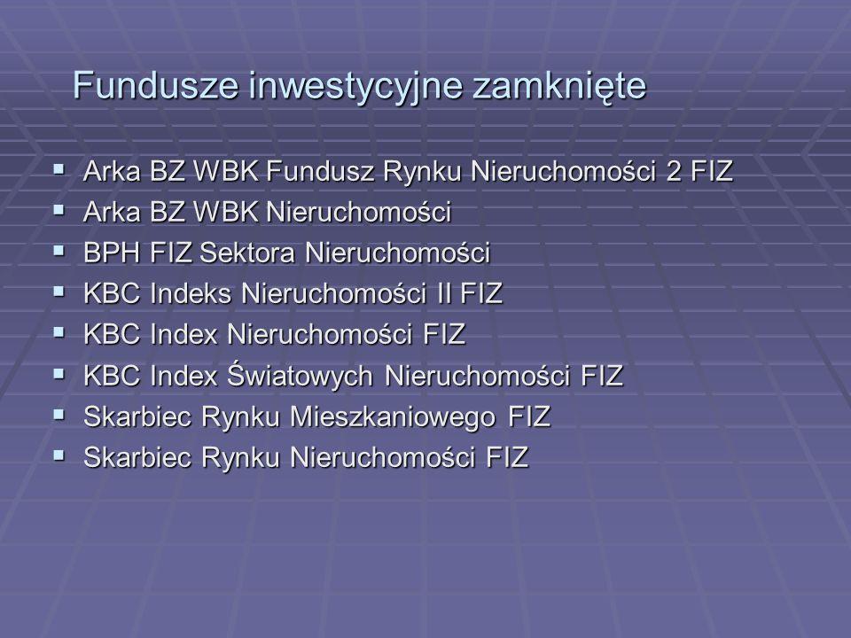 Fundusze inwestycyjne zamknięte Arka BZ WBK Fundusz Rynku Nieruchomości 2 FIZ Arka BZ WBK Fundusz Rynku Nieruchomości 2 FIZ Arka BZ WBK Nieruchomości