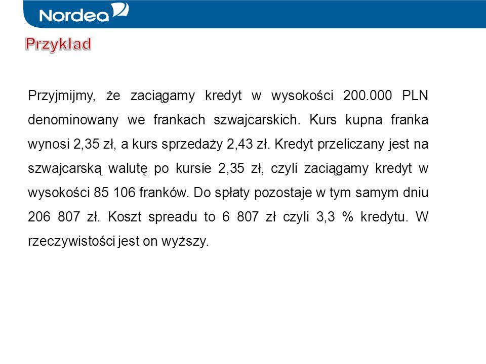 Przyjmijmy, że zaciągamy kredyt w wysokości 200.000 PLN denominowany we frankach szwajcarskich.