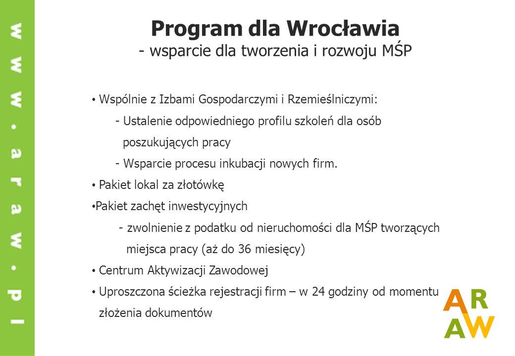Program dla Wrocławia - wsparcie dla tworzenia i rozwoju MŚP Wspólnie z Izbami Gospodarczymi i Rzemieślniczymi: - Ustalenie odpowiedniego profilu szkoleń dla osób poszukujących pracy - Wsparcie procesu inkubacji nowych firm.