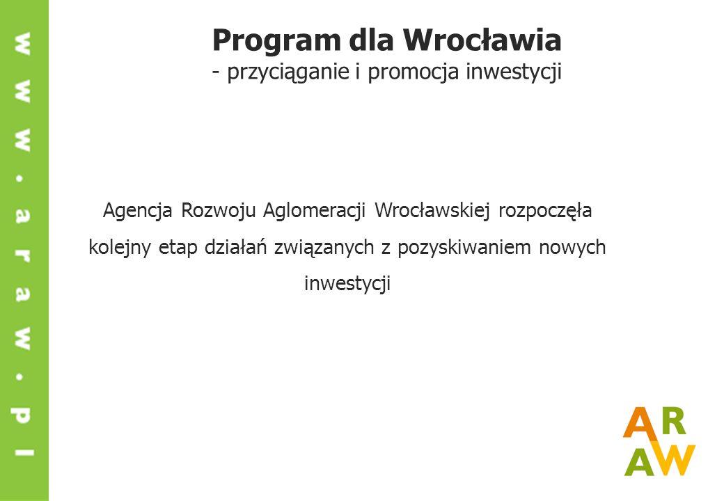 Program dla Wrocławia - przyciąganie i promocja inwestycji Agencja Rozwoju Aglomeracji Wrocławskiej rozpoczęła kolejny etap działań związanych z pozyskiwaniem nowych inwestycji