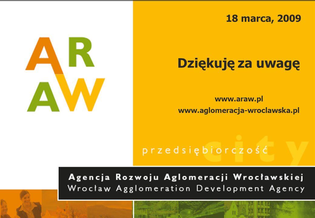 18 marca, 2009 Dziękuję za uwagę www.araw.pl www.aglomeracja-wroclawska.pl