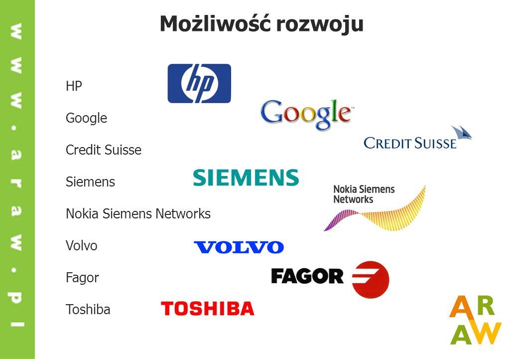 Możliwość rozwoju HP Google Credit Suisse Siemens Nokia Siemens Networks Volvo Fagor Toshiba