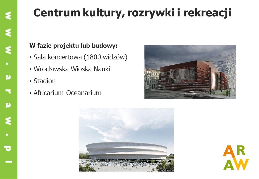 W fazie projektu lub budowy: Sala koncertowa (1800 widzów) Wrocławska Wioska Nauki Stadion Africarium-Oceanarium Centrum kultury, rozrywki i rekreacji