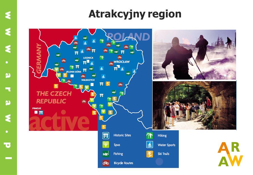 Atrakcyjny region
