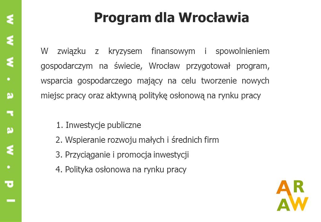 Program dla Wrocławia W związku z kryzysem finansowym i spowolnieniem gospodarczym na świecie, Wrocław przygotował program, wsparcia gospodarczego mający na celu tworzenie nowych miejsc pracy oraz aktywną politykę osłonową na rynku pracy 1.