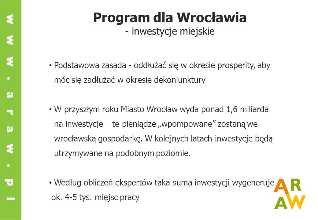 Program dla Wrocławia - inwestycje miejskie Podstawowa zasada - oddłużać się w okresie prosperity, aby móc się zadłużać w okresie dekoniunktury W przyszłym roku Miasto Wrocław wyda ponad 1,6 miliarda na inwestycje – te pieniądze wpompowane zostaną we wrocławską gospodarkę.