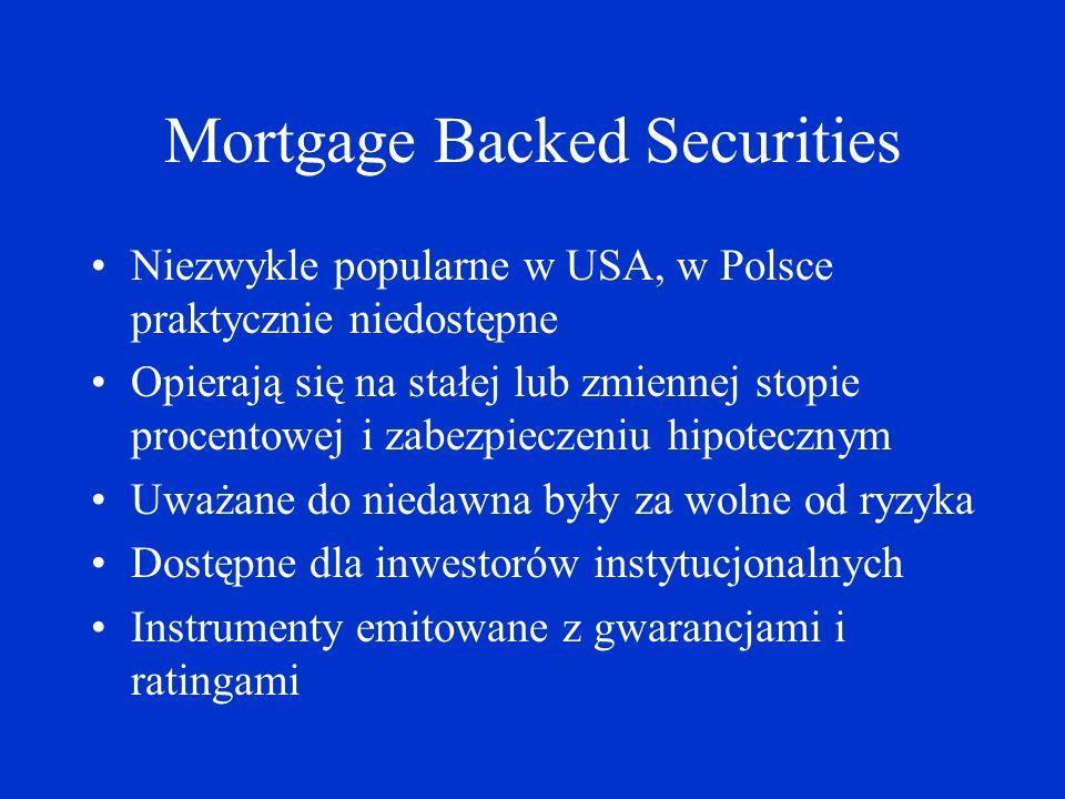 Mortgage Backed Securities Niezwykle popularne w USA, w Polsce praktycznie niedostępne Opierają się na stałej lub zmiennej stopie procentowej i zabezp