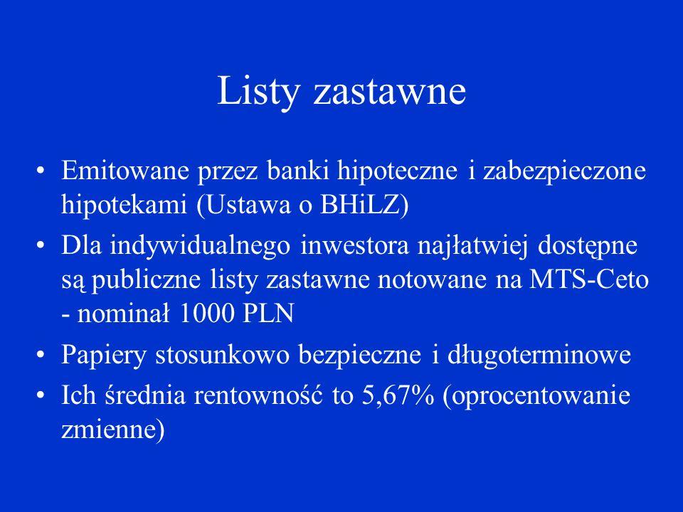 Listy zastawne Emitowane przez banki hipoteczne i zabezpieczone hipotekami (Ustawa o BHiLZ) Dla indywidualnego inwestora najłatwiej dostępne są public
