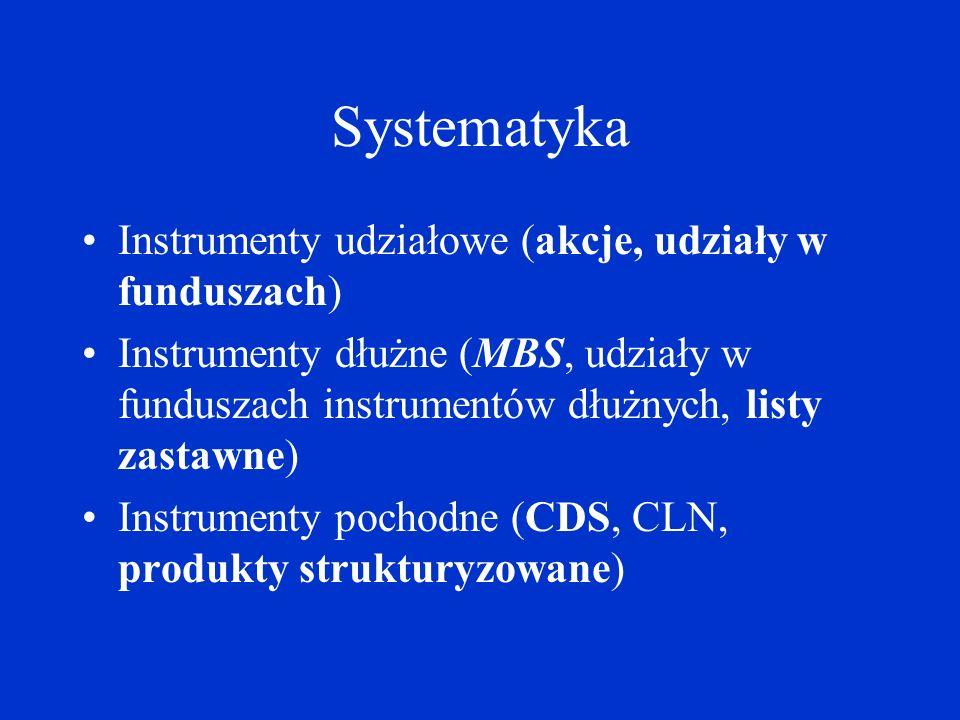 Systematyka Instrumenty udziałowe (akcje, udziały w funduszach) Instrumenty dłużne (MBS, udziały w funduszach instrumentów dłużnych, listy zastawne) I
