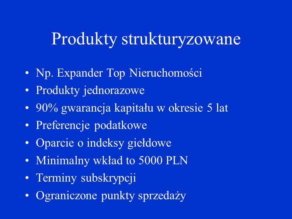 Instrumenty pochodne W Polsce trudno dostępne Pozwalają zarabiać zarówno na spadkach jak i na wzrostach Znaczny poziom ryzyka Nadają się bardziej do spekulacji i zabezpieczenia niż do inwestowania