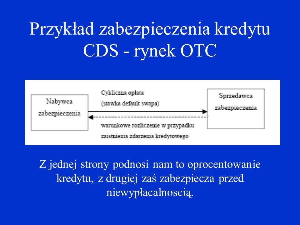 Przykład zabezpieczenia kredytu CDS - rynek OTC Z jednej strony podnosi nam to oprocentowanie kredytu, z drugiej zaś zabezpiecza przed niewypłacalnosc