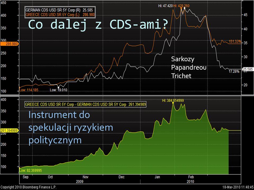 Co dalej z CDS-ami? Instrument do spekulacji ryzykiem politycznym Sarkozy Papandreou Trichet