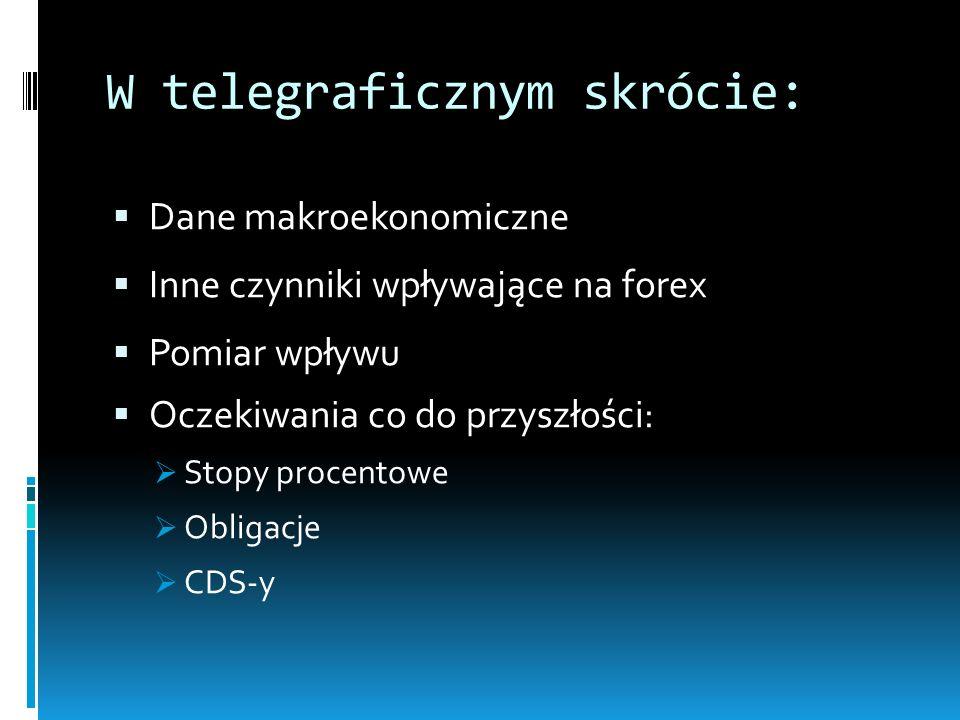 Ryzyko inwestycji w Polsce rynek wycenia stosunkowo nisko Aukcja obligacji z 17.03 – podaż 3,6 mld PLN, popyt blisko 18 mld PLN