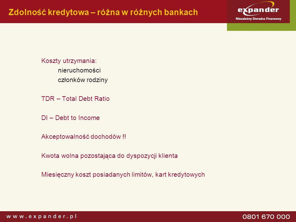 Zdolność kredytowa – różna w różnych bankach Koszty utrzymania: nieruchomości członków rodziny TDR – Total Debt Ratio DI – Debt to Income Akceptowalno