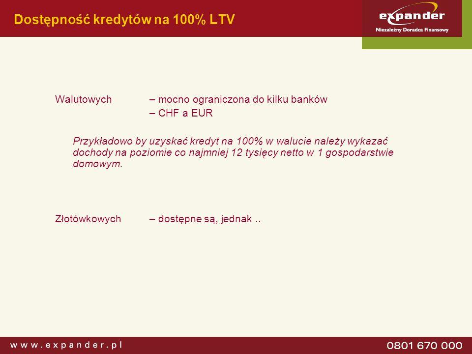 Dostępność kredytów na 100% LTV Walutowych – mocno ograniczona do kilku banków – CHF a EUR Przykładowo by uzyskać kredyt na 100% w walucie należy wyka