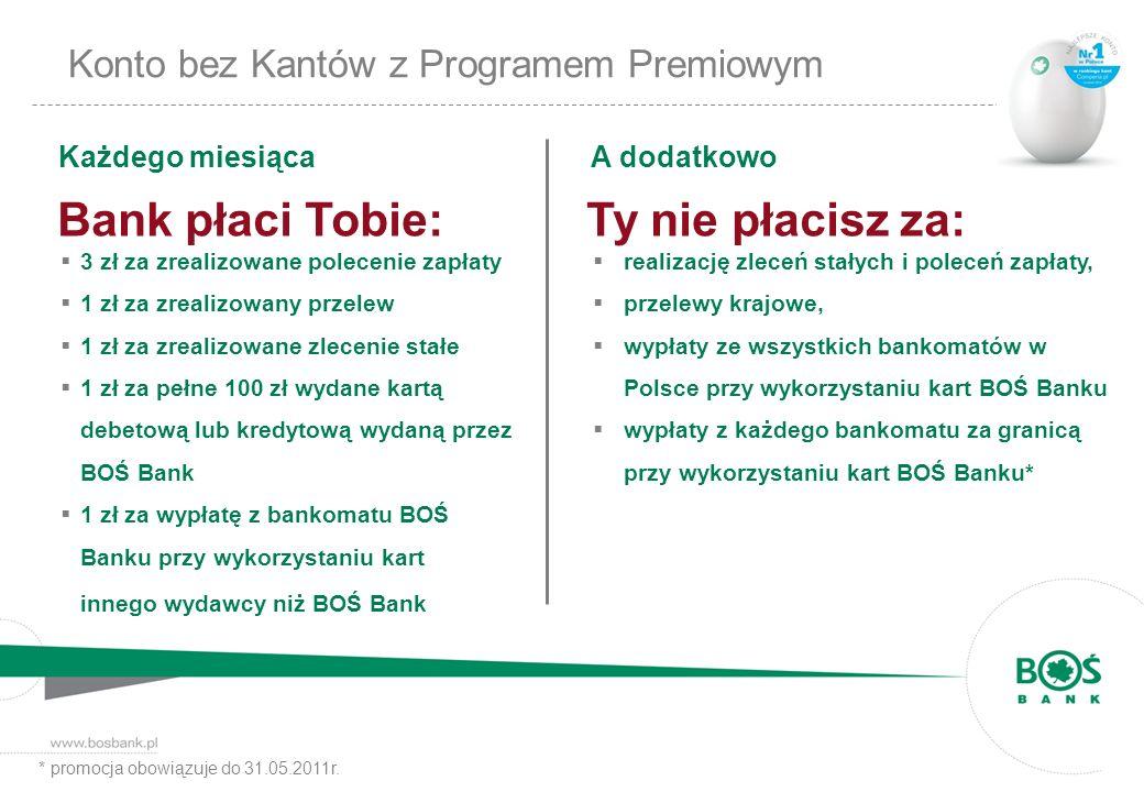 Konto bez Kantów z Programem Premiowym Każdego miesiąca 3 zł za zrealizowane polecenie zapłaty 1 zł za zrealizowany przelew 1 zł za zrealizowane zlece
