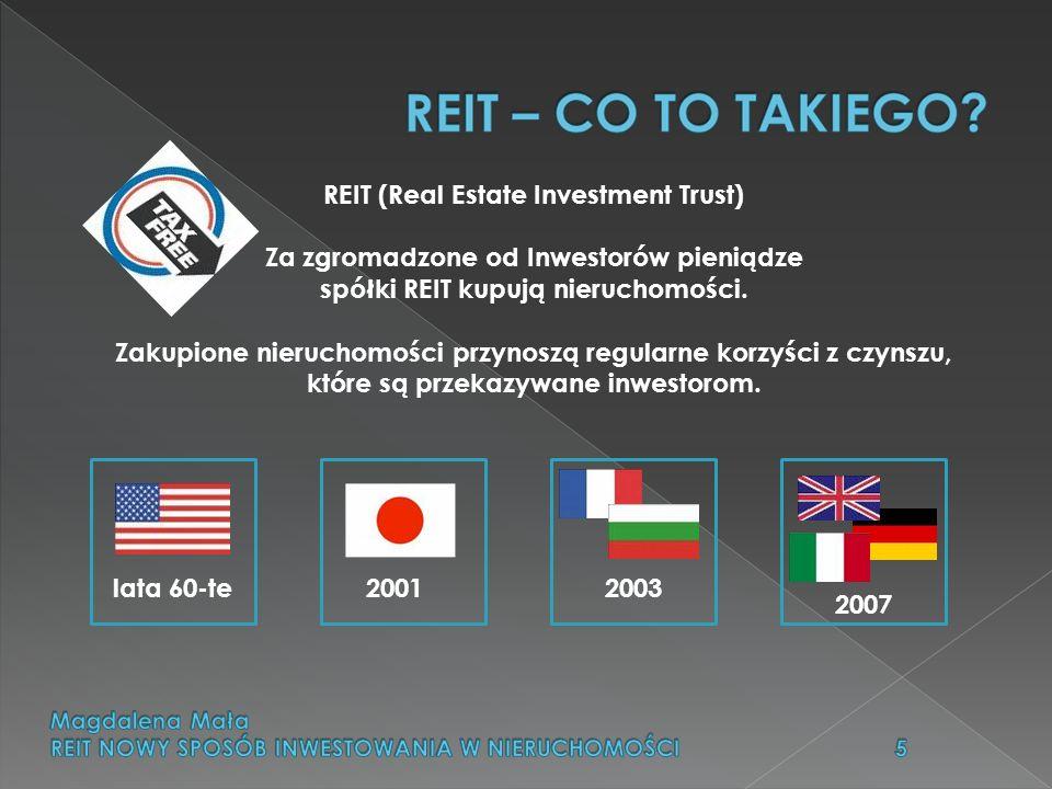 REIT (Real Estate Investment Trust) Za zgromadzone od Inwestorów pieniądze spółki REIT kupują nieruchomości. Zakupione nieruchomości przynoszą regular