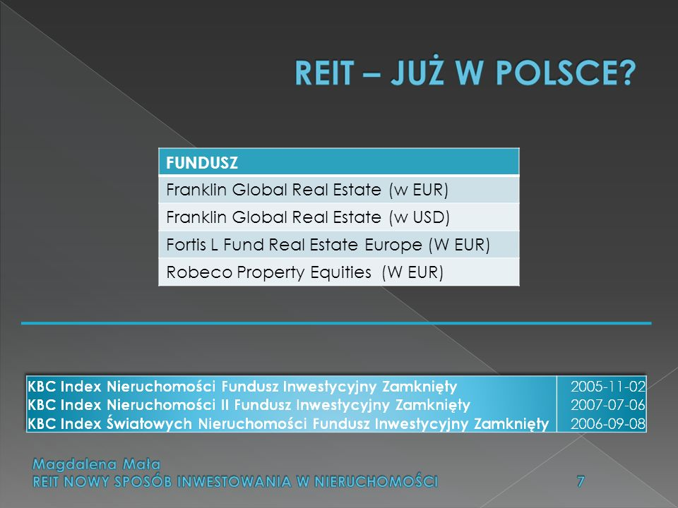 FUNDUSZ Franklin Global Real Estate (w EUR) Franklin Global Real Estate (w USD) Fortis L Fund Real Estate Europe (W EUR) Robeco Property Equities (W E