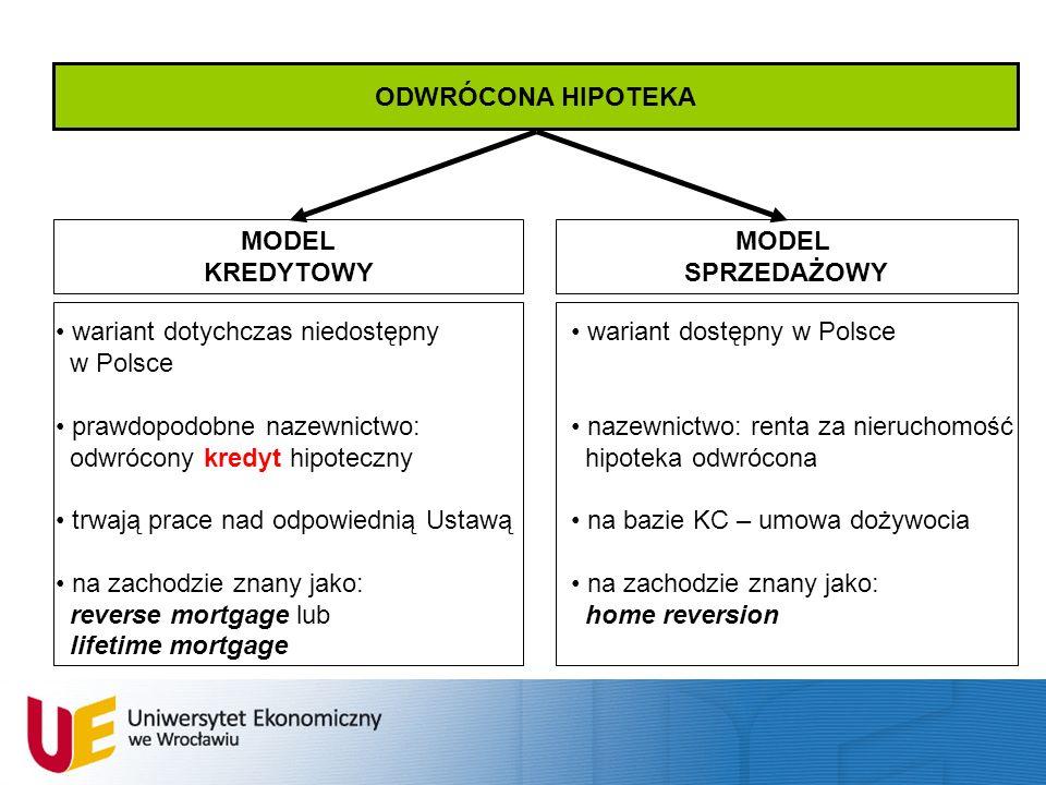 ODWRÓCONA HIPOTEKA MODEL KREDYTOWY MODEL SPRZEDAŻOWY wariant dotychczas niedostępny w Polsce prawdopodobne nazewnictwo: odwrócony kredyt hipoteczny tr