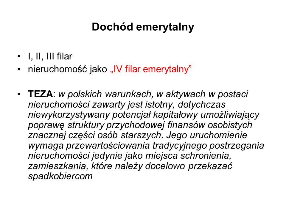 Dochód emerytalny I, II, III filar nieruchomość jako IV filar emerytalny TEZA: w polskich warunkach, w aktywach w postaci nieruchomości zawarty jest i