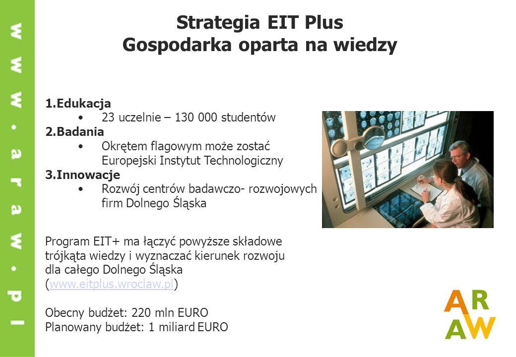 Strategia EIT Plus Gospodarka oparta na wiedzy 1.Edukacja 23 uczelnie – 130 000 studentów 2.Badania Okrętem flagowym może zostać Europejski Instytut T