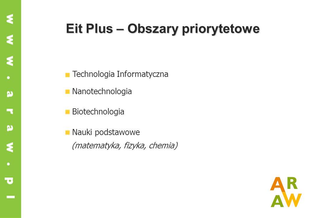 Technologia Informatyczna Nanotechnologia Biotechnologia Nauki podstawowe (matematyka, fizyka, chemia) Eit Plus – Obszary priorytetowe
