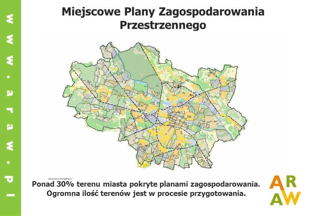 Miejscowe Plany Zagospodarowania Przestrzennego Ponad 30% terenu miasta pokryte planami zagospodarowania. Ogromna ilość terenów jest w procesie przygo