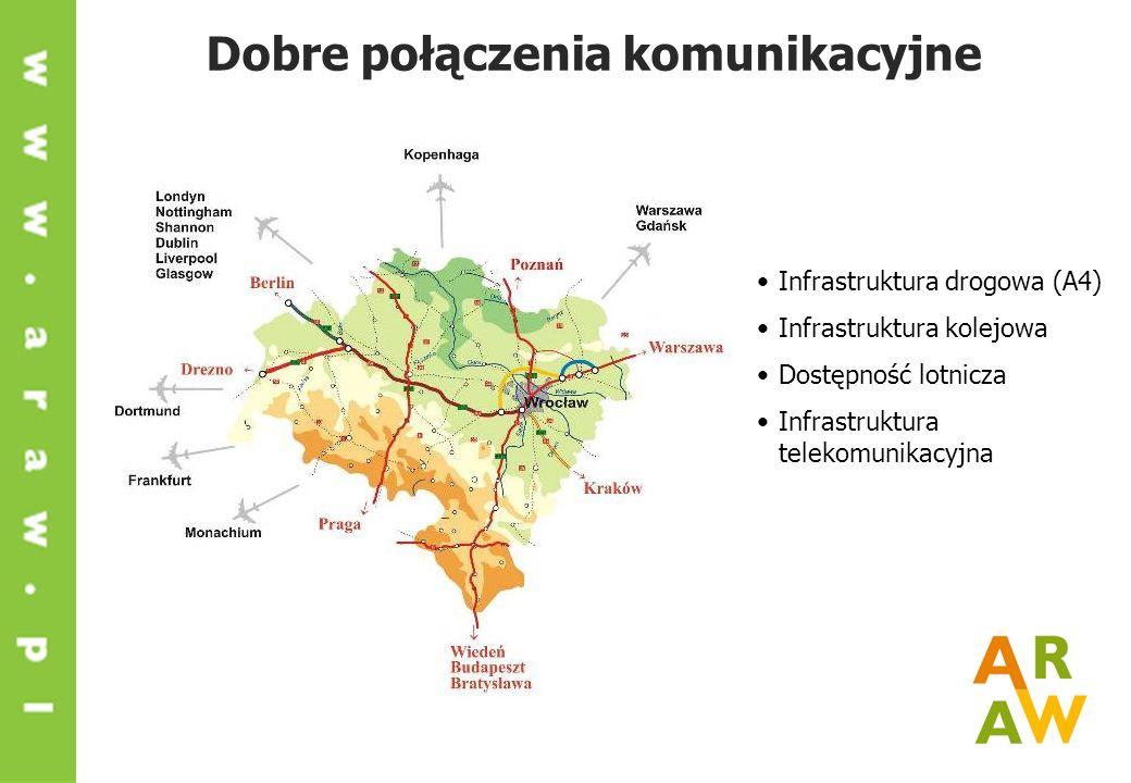 Dobre połączenia komunikacyjne Infrastruktura drogowa (A4) Infrastruktura kolejowa Dostępność lotnicza Infrastruktura telekomunikacyjna