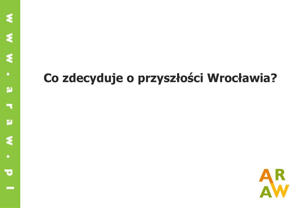 Co zdecyduje o przyszłości Wrocławia?
