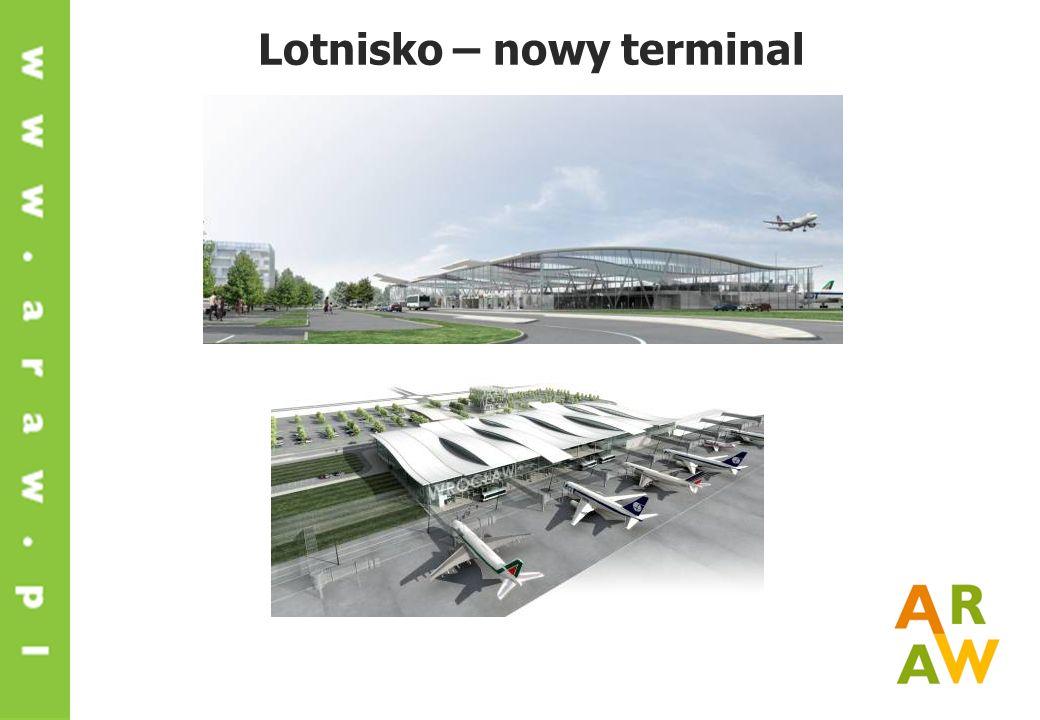 Lotnisko – nowy terminal