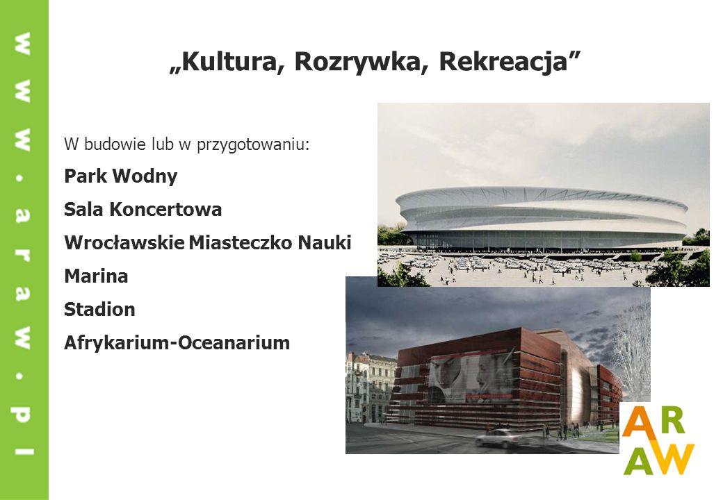 Kultura, Rozrywka, Rekreacja W budowie lub w przygotowaniu: Park Wodny Sala Koncertowa Wrocławskie Miasteczko Nauki Marina Stadion Afrykarium-Oceanari
