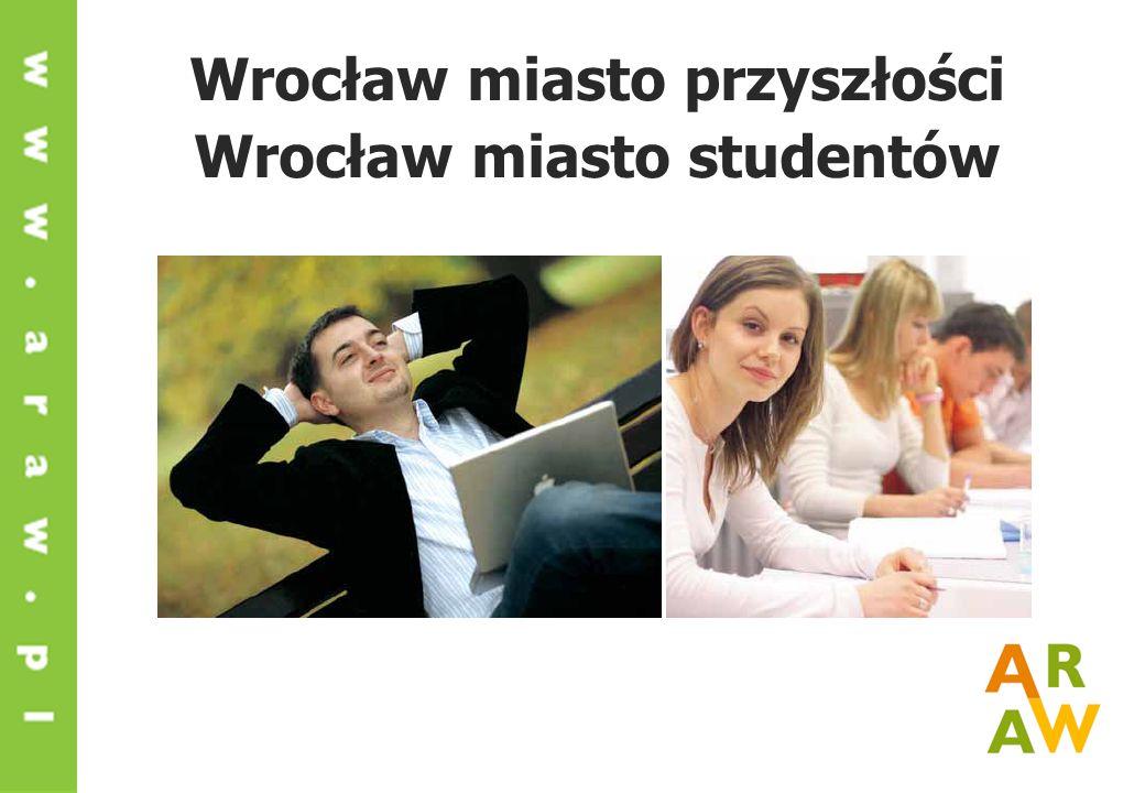 Wrocław miasto przyszłości Wrocław miasto studentów