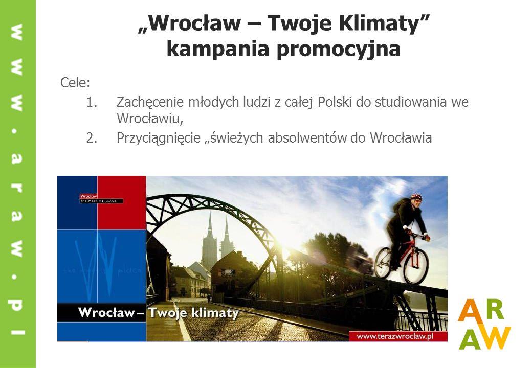 Wrocław – Twoje Klimaty kampania promocyjna Cele: 1.Zachęcenie młodych ludzi z całej Polski do studiowania we Wrocławiu, 2.Przyciągnięcie świeżych abs