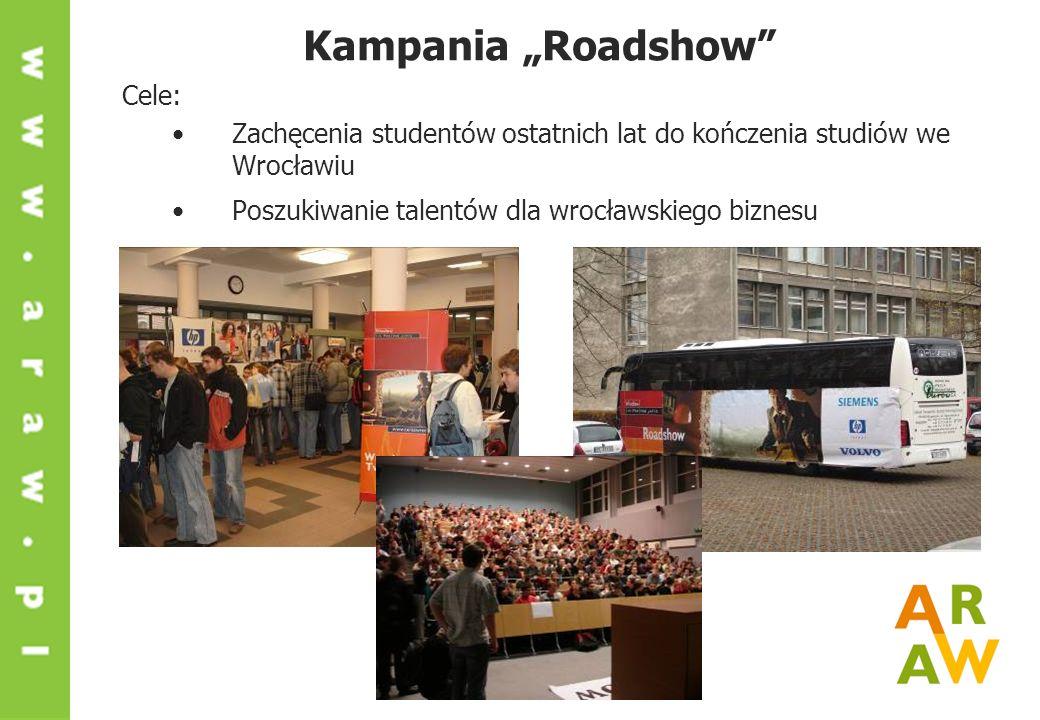 Kampania Roadshow Cele: Zachęcenia studentów ostatnich lat do kończenia studiów we Wrocławiu Poszukiwanie talentów dla wrocławskiego biznesu