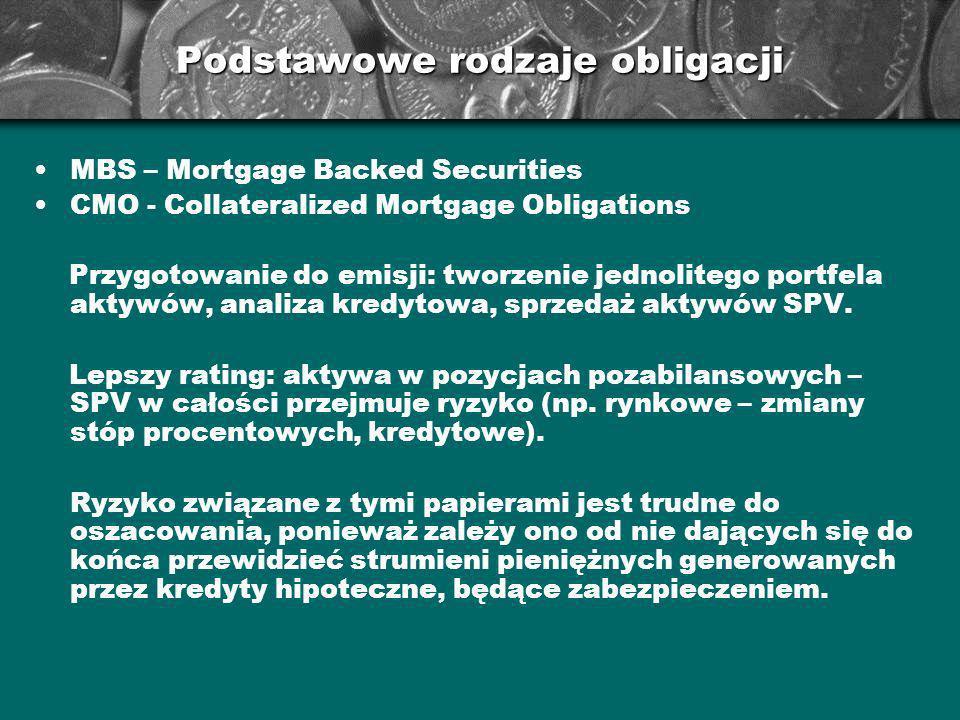 Podstawowe rodzaje obligacji MBS – Mortgage Backed Securities CMO - Collateralized Mortgage Obligations Przygotowanie do emisji: tworzenie jednolitego