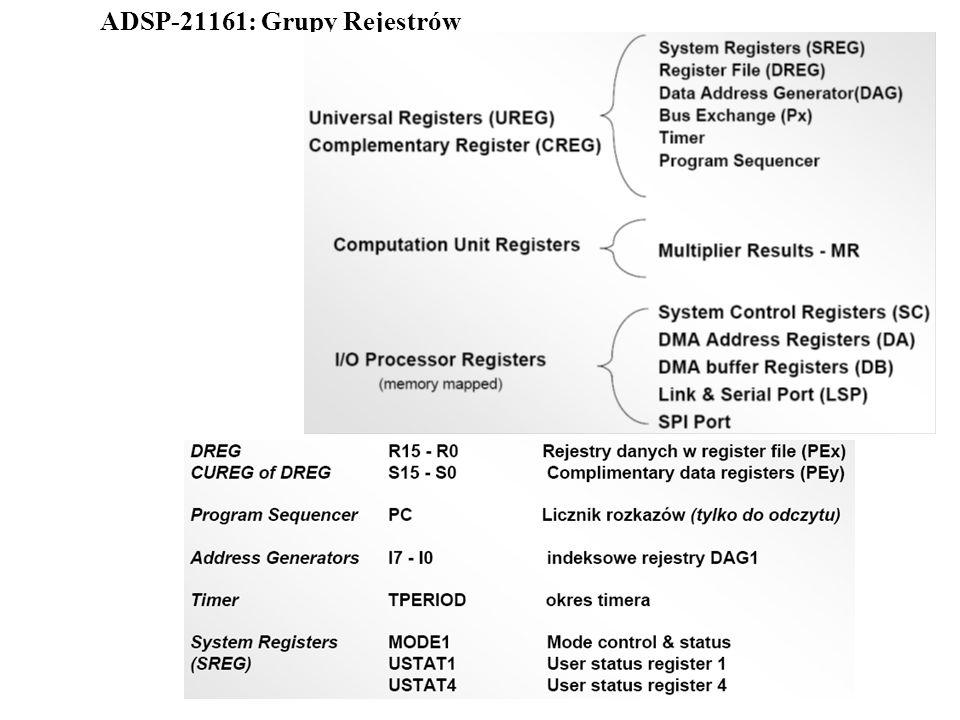 Rejestry I/O procesora. Rejestry komplementarne