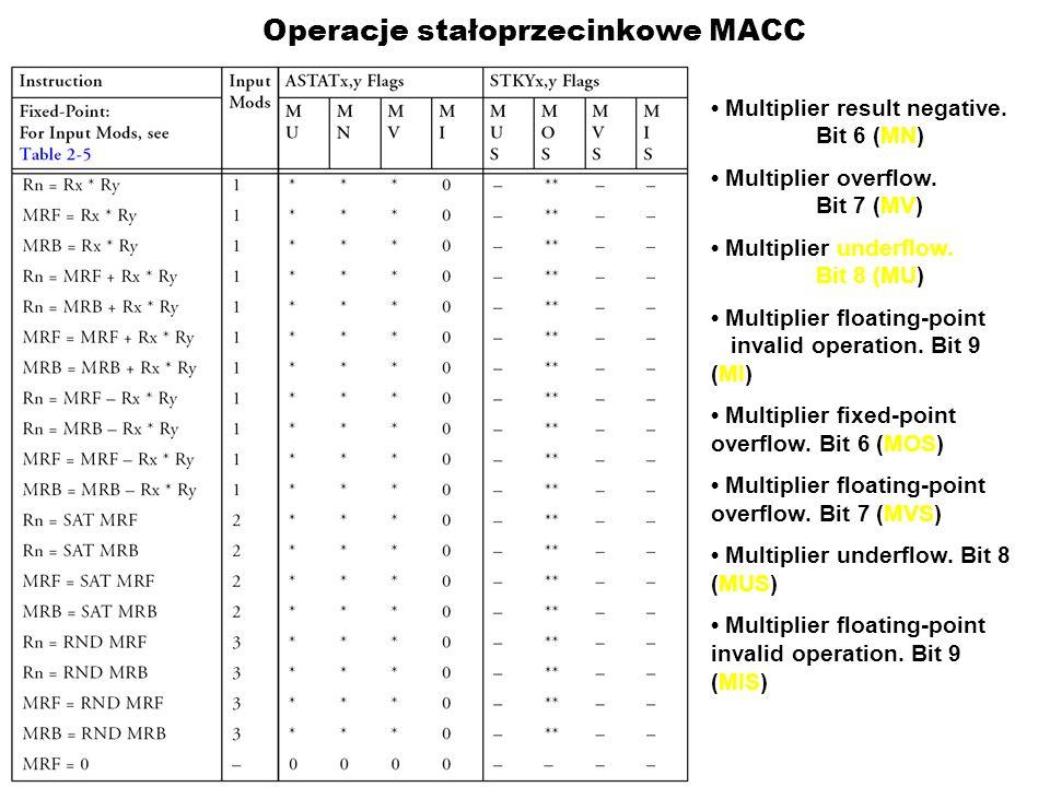 Operacje stałoprzecinkowe MACC Multiplier result negative. Bit 6 (MN) Multiplier overflow. Bit 7 (MV) Multiplier underflow. Bit 8 (MU) Multiplier floa