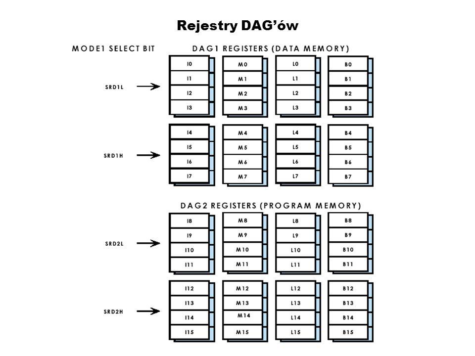 Rejestry DAGów
